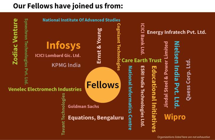 Fellowship | Azim Premji Foundation